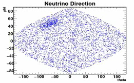 Neutrino Direction